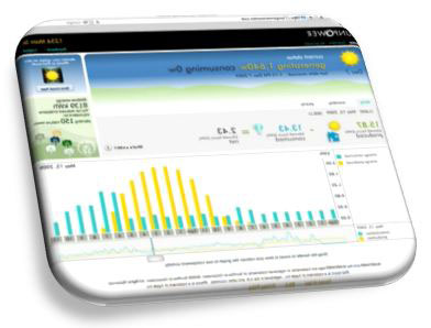 Solar energy monitoring system example from SunPower